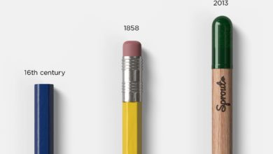 Photo of Medio milenio conviviendo con los lápices