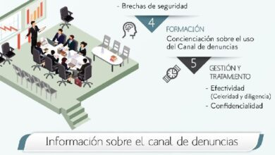Photo of Lefebvre presenta Centinela Canal de denuncias, la herramienta para adaptar la empresa al whistelblowing