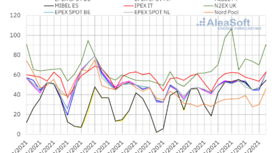 Photo of AleaSoft: Los mercados europeos iniciaron marzo con subidas de precios por mayor demanda y menor eólica